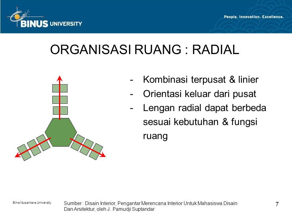 Bina Nusantara University 7 ORGANISASI RUANG : RADIAL Sumber : Disain Interior, Pengantar Merencana Interior Untuk Mahasiswa Disain Dan Arsitektur, oleh J.