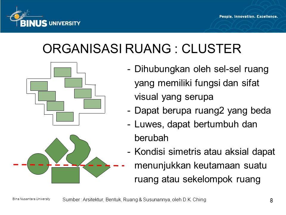 Bina Nusantara University 8 ORGANISASI RUANG : CLUSTER Sumber : Arsitektur, Bentuk, Ruang & Susunannya, oleh D.K. Ching -Dihubungkan oleh sel-sel ruan