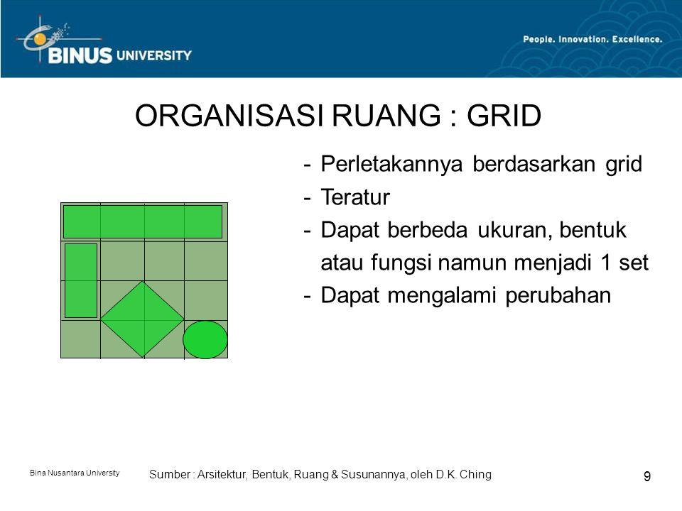 Bina Nusantara University 9 ORGANISASI RUANG : GRID Sumber : Arsitektur, Bentuk, Ruang & Susunannya, oleh D.K. Ching -Perletakannya berdasarkan grid -