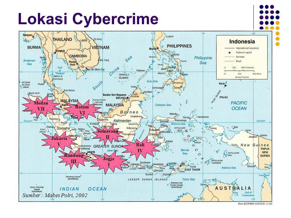 JULI – AGUSTUS 200314 Batam VI Medan VII Jakarta V Jogja I Semarang II Bali IV Sumber : Mabes Polri, 2002 Bandung III Lokasi Cybercrime