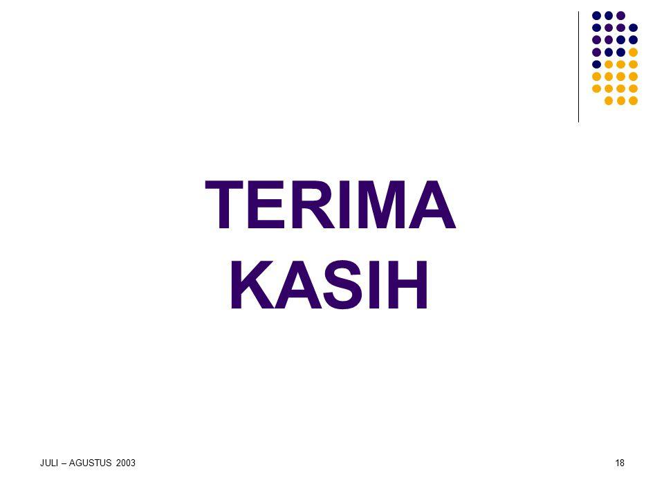 TERIMA KASIH JULI – AGUSTUS 200318