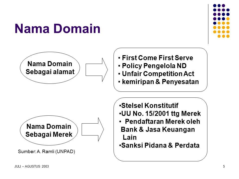 JULI – AGUSTUS 20035 Nama Domain Sebagai alamat First Come First Serve Policy Pengelola ND Unfair Competition Act kemiripan & Penyesatan Nama Domain S
