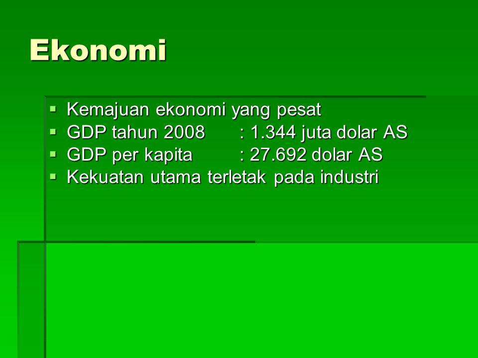 Ekonomi  Kemajuan ekonomi yang pesat  GDP tahun 2008: 1.344 juta dolar AS  GDP per kapita: 27.692 dolar AS  Kekuatan utama terletak pada industri