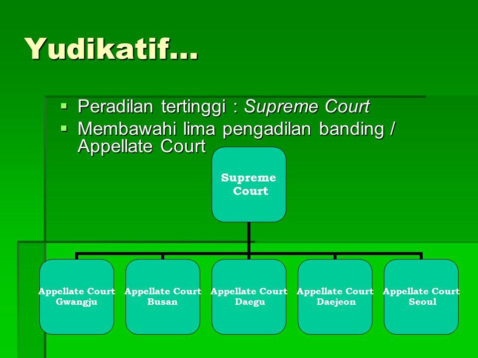 Yudikatif...  Peradilan tertinggi : Supreme Court  Membawahi lima pengadilan banding / Appellate Court Supreme Court Appellate Court Gwangju Appella