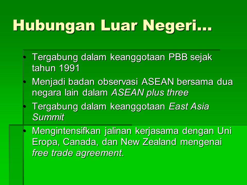 Hubungan Luar Negeri... Tergabung dalam keanggotaan PBB sejak tahun 1991Tergabung dalam keanggotaan PBB sejak tahun 1991 Menjadi badan observasi ASEAN