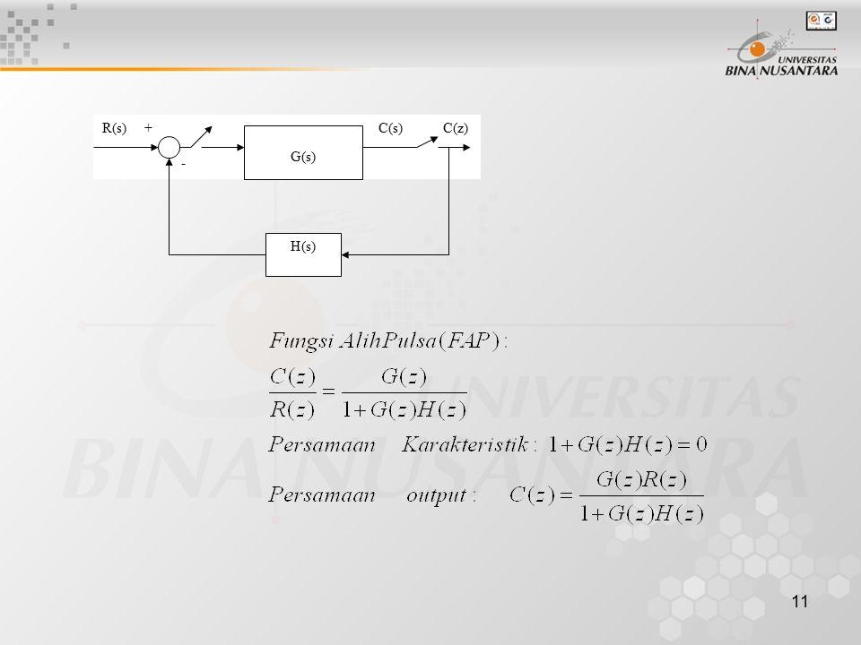 11 H(s) R(s) + C(s) C(z) - G(s)