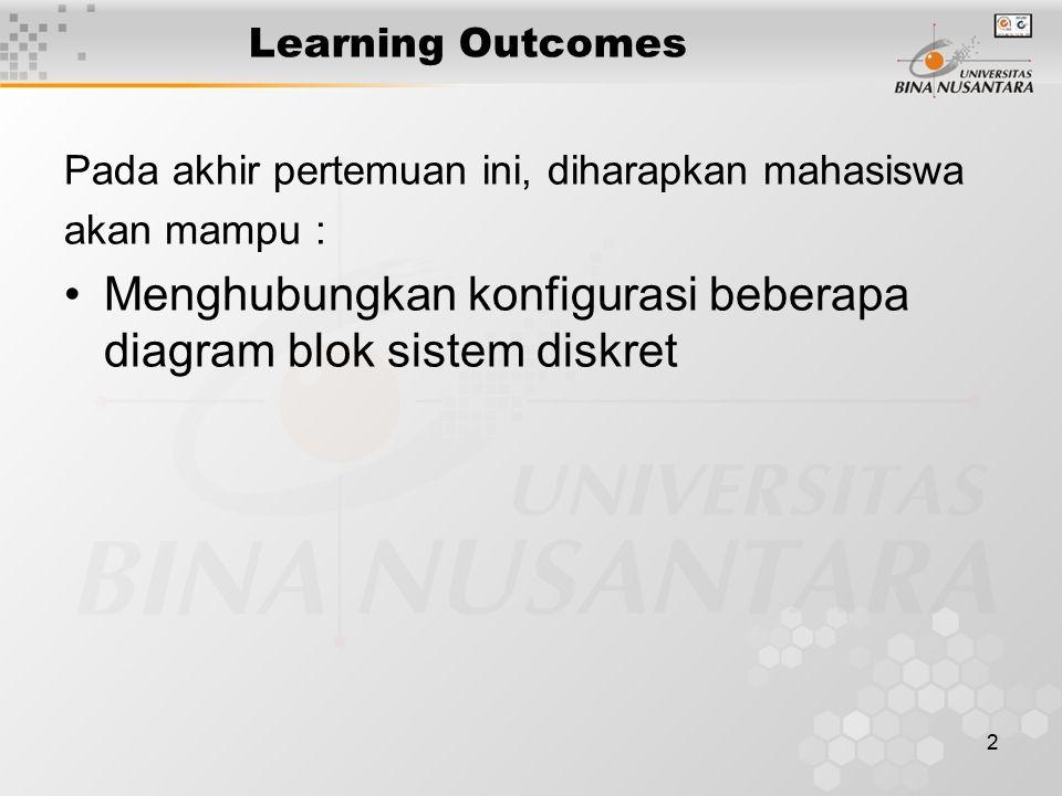2 Learning Outcomes Pada akhir pertemuan ini, diharapkan mahasiswa akan mampu : Menghubungkan konfigurasi beberapa diagram blok sistem diskret