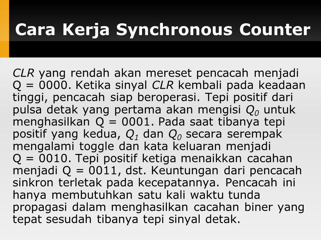 Cara Kerja Synchronous Counter CLR yang rendah akan mereset pencacah menjadi Q = 0000. Ketika sinyal CLR kembali pada keadaan tinggi, pencacah siap be