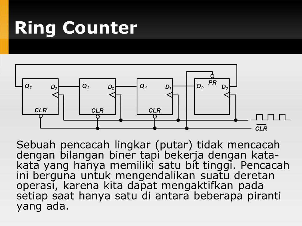 Ring Counter Sebuah pencacah lingkar (putar) tidak mencacah dengan bilangan biner tapi bekerja dengan kata- kata yang hanya memiliki satu bit tinggi.