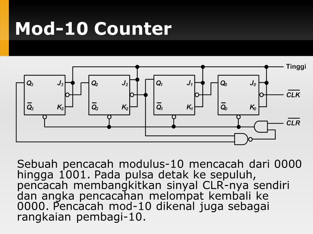 Mod-10 Counter Sebuah pencacah modulus-10 mencacah dari 0000 hingga 1001. Pada pulsa detak ke sepuluh, pencacah membangkitkan sinyal CLR-nya sendiri d