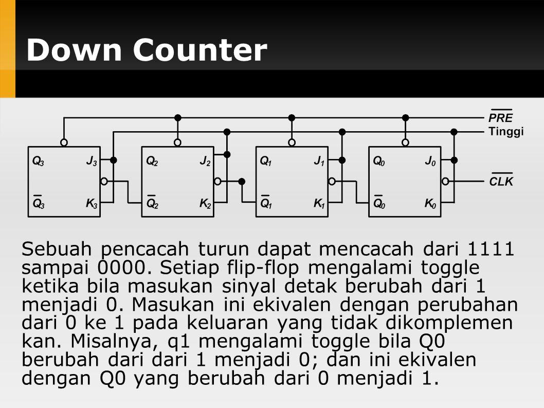 Down Counter Sebuah pencacah turun dapat mencacah dari 1111 sampai 0000. Setiap flip-flop mengalami toggle ketika bila masukan sinyal detak berubah da