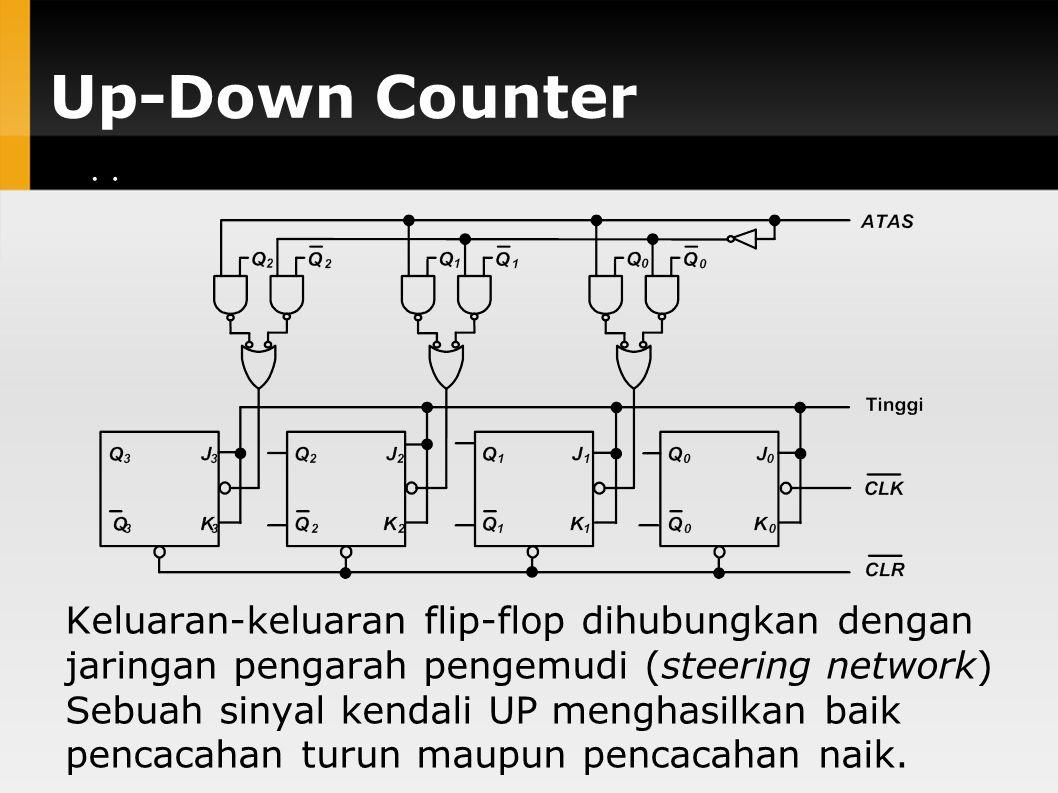 Up-Down Counter Keluaran-keluaran flip-flop dihubungkan dengan jaringan pengarah pengemudi (steering network) Sebuah sinyal kendali UP menghasilkan ba