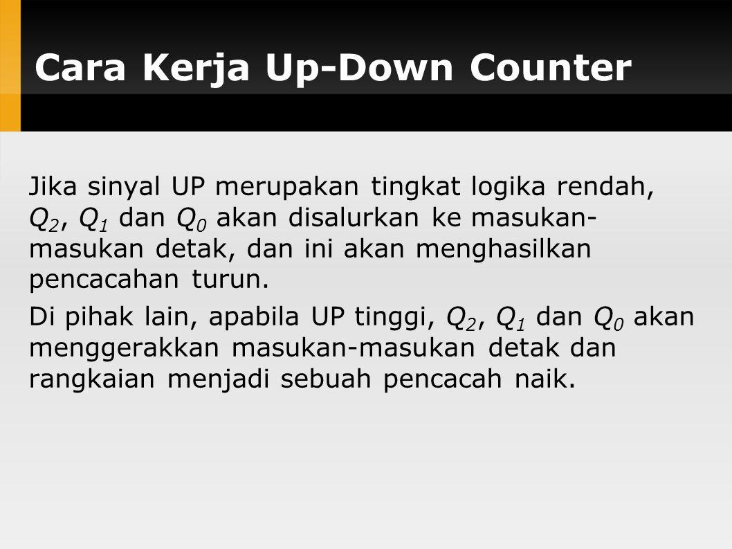 Cara Kerja Up-Down Counter Jika sinyal UP merupakan tingkat logika rendah, Q 2, Q 1 dan Q 0 akan disalurkan ke masukan- masukan detak, dan ini akan me