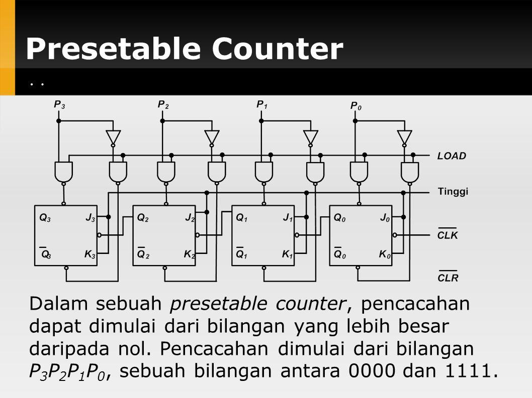 Presetable Counter Dalam sebuah presetable counter, pencacahan dapat dimulai dari bilangan yang lebih besar daripada nol. Pencacahan dimulai dari bila