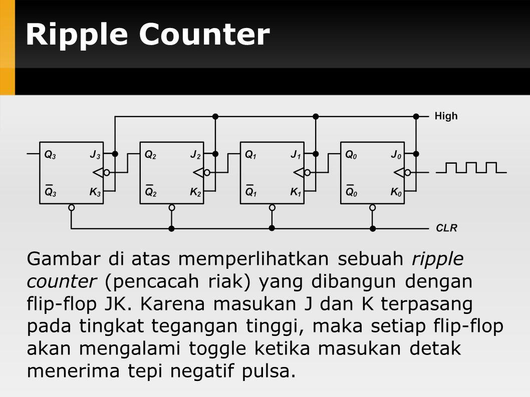 Ripple Counter Gambar di atas memperlihatkan sebuah ripple counter (pencacah riak) yang dibangun dengan flip-flop JK. Karena masukan J dan K terpasang