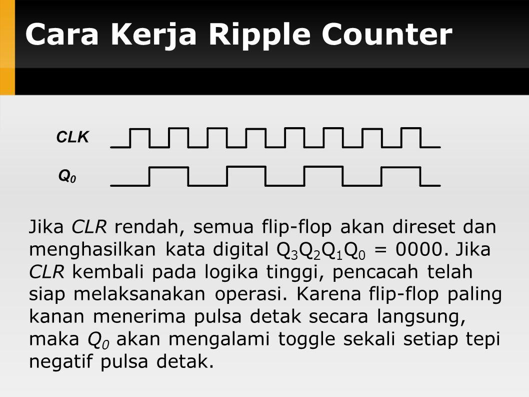 Cara Kerja Ripple Counter Jika CLR rendah, semua flip-flop akan direset dan menghasilkan kata digital Q 3 Q 2 Q 1 Q 0 = 0000. Jika CLR kembali pada lo