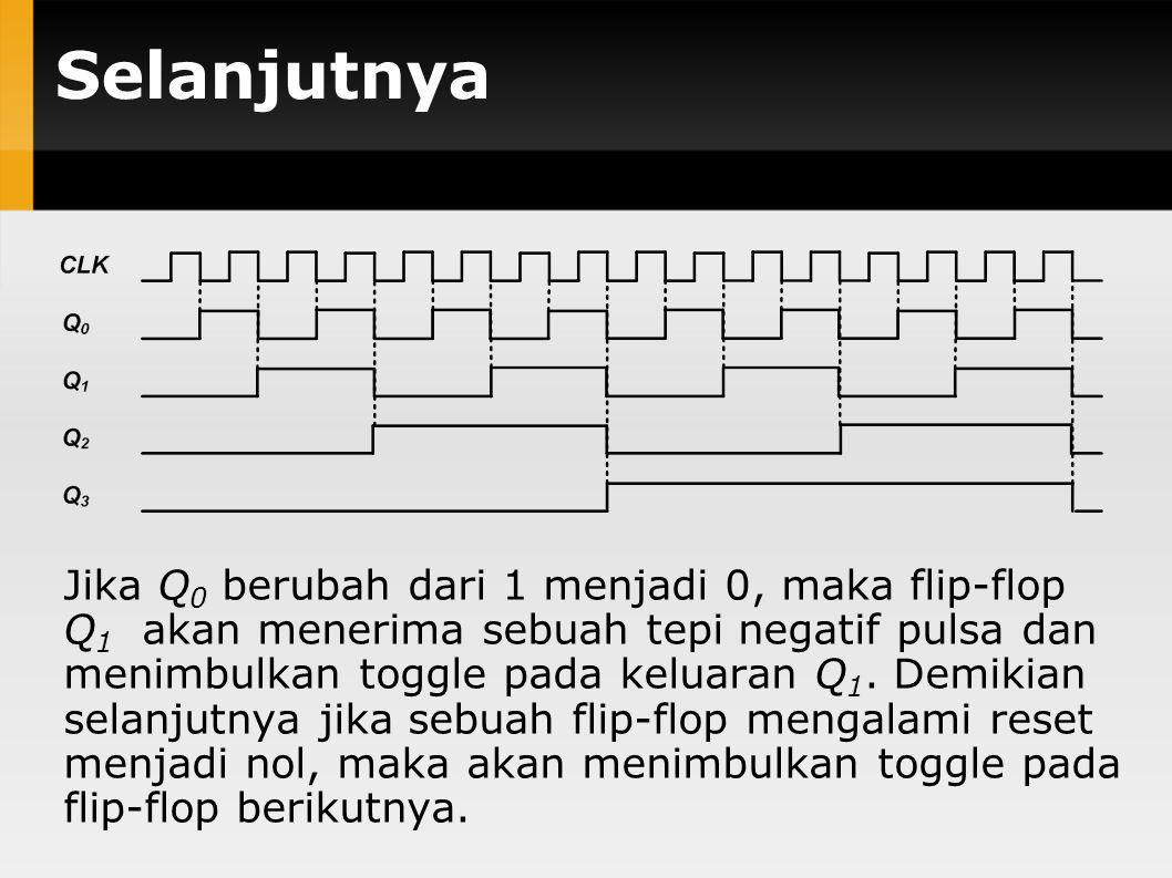 Selanjutnya Jika Q 0 berubah dari 1 menjadi 0, maka flip-flop Q 1 akan menerima sebuah tepi negatif pulsa dan menimbulkan toggle pada keluaran Q 1. De