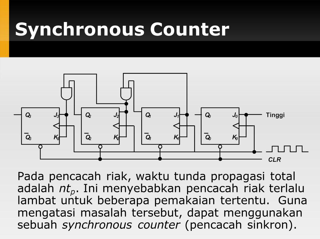 Synchronous Counter Pada pencacah riak, waktu tunda propagasi total adalah nt p. Ini menyebabkan pencacah riak terlalu lambat untuk beberapa pemakaian
