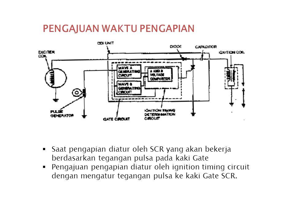 Rangkaian Sederhana DC CDI Trigger Circuit PCCoil ACG Unit IGN. Unit CDI Unit Ign. Coil Busi Battery Kapasitor Utama Trafo D1D2 D3 SCR Transistor Kapa