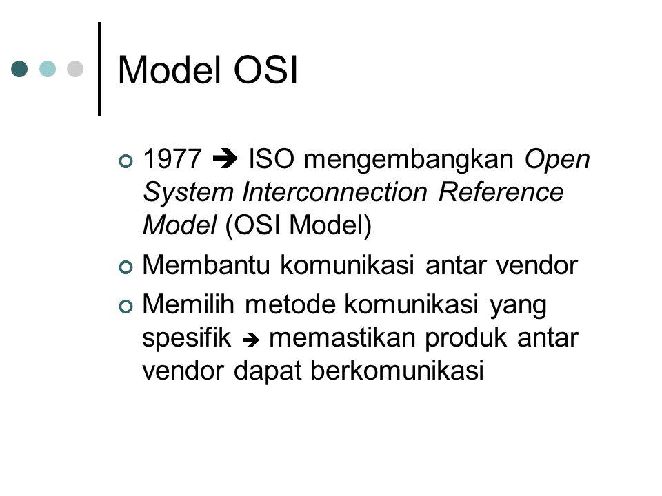 Model OSI 1977  ISO mengembangkan Open System Interconnection Reference Model (OSI Model) Membantu komunikasi antar vendor Memilih metode komunikasi yang spesifik  memastikan produk antar vendor dapat berkomunikasi