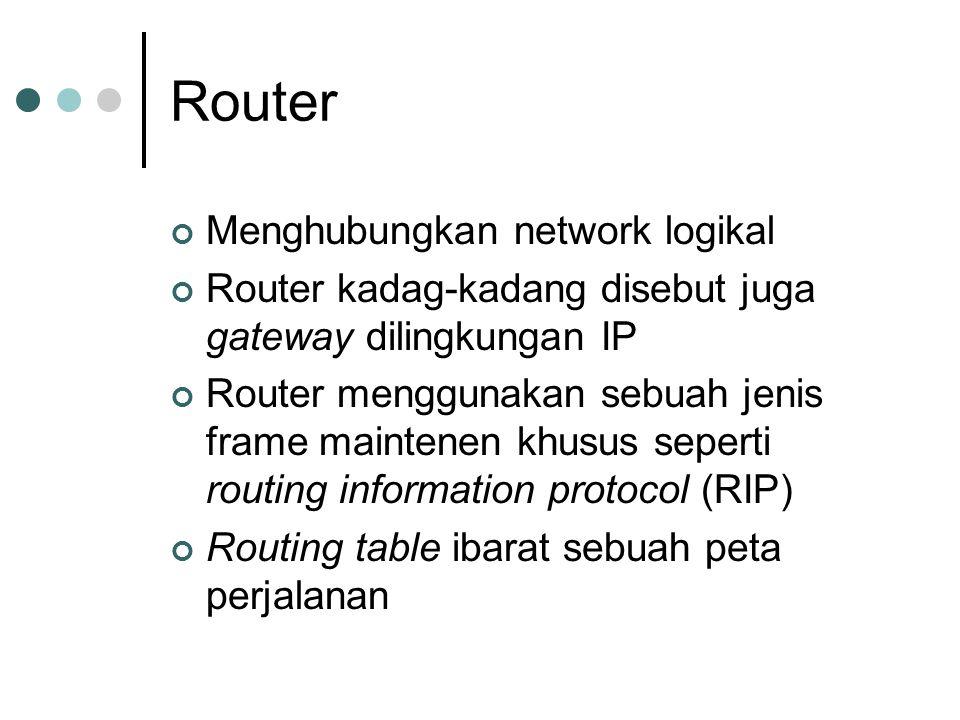 Router Menghubungkan network logikal Router kadag-kadang disebut juga gateway dilingkungan IP Router menggunakan sebuah jenis frame maintenen khusus seperti routing information protocol (RIP) Routing table ibarat sebuah peta perjalanan