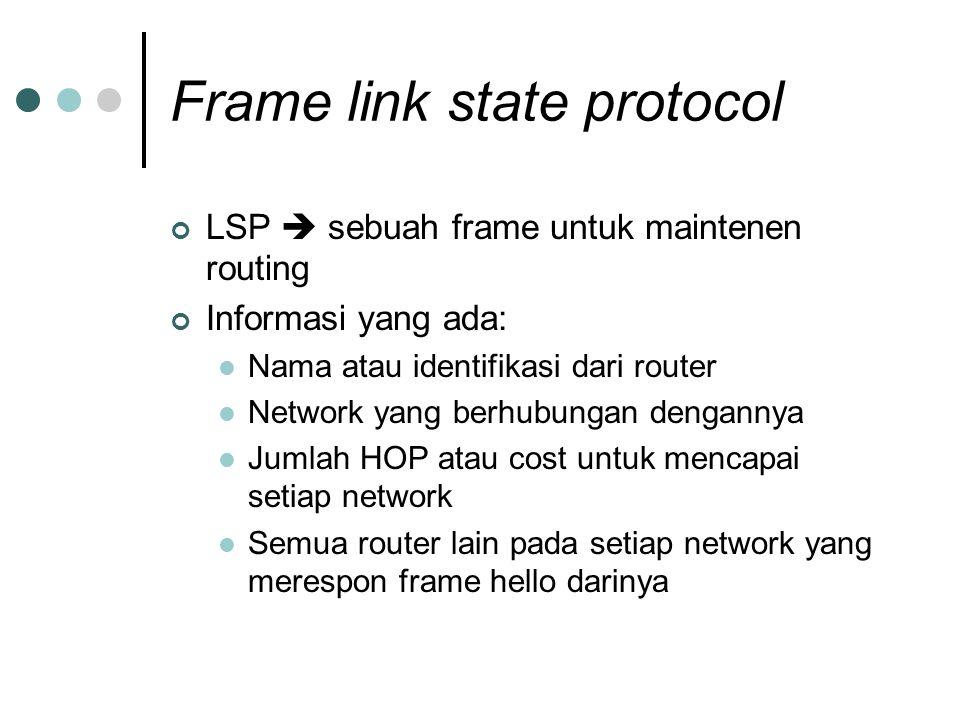 Frame link state protocol LSP  sebuah frame untuk maintenen routing Informasi yang ada: Nama atau identifikasi dari router Network yang berhubungan dengannya Jumlah HOP atau cost untuk mencapai setiap network Semua router lain pada setiap network yang merespon frame hello darinya