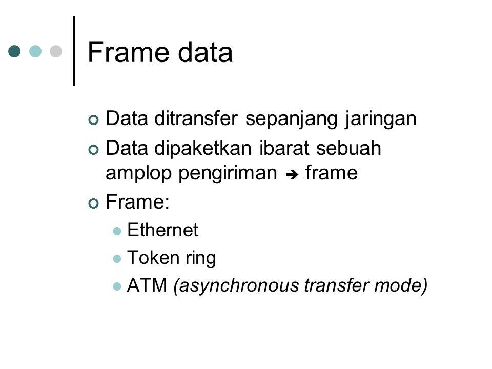 Frame ethernet Seklompok pulsa digital yang dikirimkan melalui media transmisi untuk menyampaikan sebuah informasi Ukuran 64 s.d 1518 byte (1byte = 8 pulsa digital/bit) Thn 1998, panjang frame 1522 byte  mendukung tag-tag (keterangan) untuk VLAN (Virtual Local Areal Network) Bagian frame Preamble Header Data Frame-check sequence