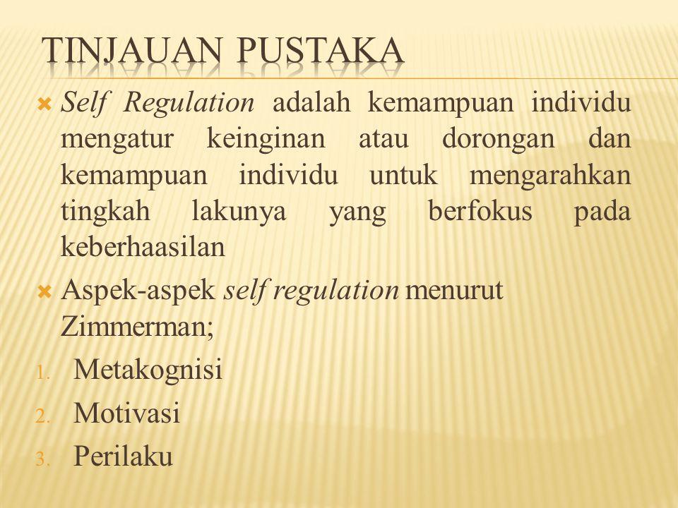  Self Regulation adalah kemampuan individu mengatur keinginan atau dorongan dan kemampuan individu untuk mengarahkan tingkah lakunya yang berfokus pa