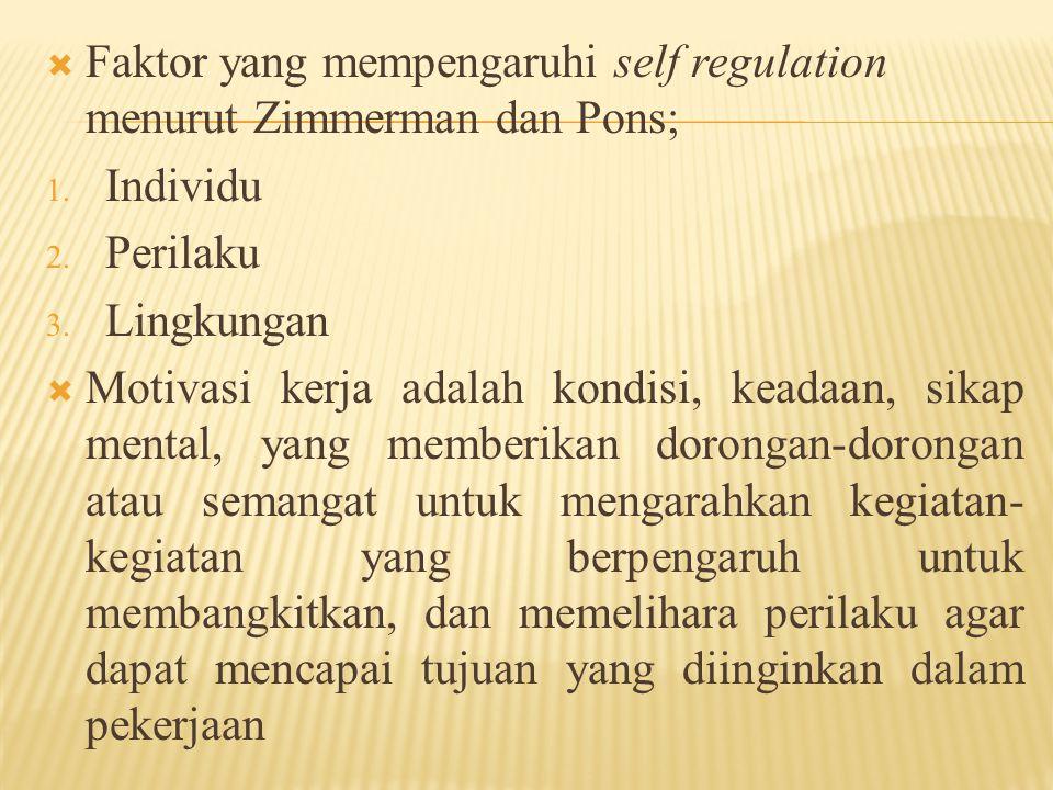  Faktor yang mempengaruhi self regulation menurut Zimmerman dan Pons; 1. Individu 2. Perilaku 3. Lingkungan  Motivasi kerja adalah kondisi, keadaan,