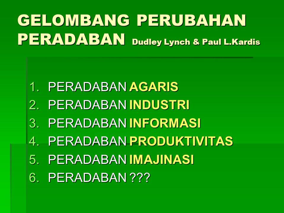 GELOMBANG PERUBAHAN PERADABAN Dudley Lynch & Paul L.Kardis 1.PERADABAN AGARIS 2.PERADABAN INDUSTRI 3.PERADABAN INFORMASI 4.PERADABAN PRODUKTIVITAS 5.P
