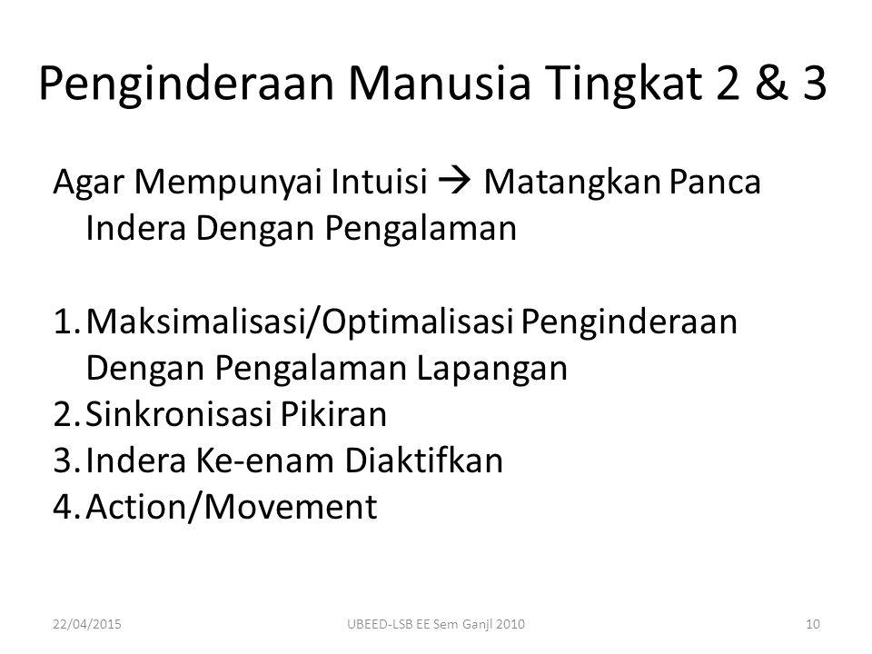 Agar Mempunyai Intuisi  Matangkan Panca Indera Dengan Pengalaman 1.Maksimalisasi/Optimalisasi Penginderaan Dengan Pengalaman Lapangan 2.Sinkronisasi Pikiran 3.Indera Ke-enam Diaktifkan 4.Action/Movement Penginderaan Manusia Tingkat 2 & 3 22/04/201510UBEED-LSB EE Sem Ganjl 2010