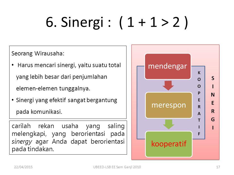 6. Sinergi : ( 1 + 1 > 2 ) mendengarmeresponkooperatif Seorang Wirausaha: Harus mencari sinergi, yaitu suatu total yang lebih besar dari penjumlahan e