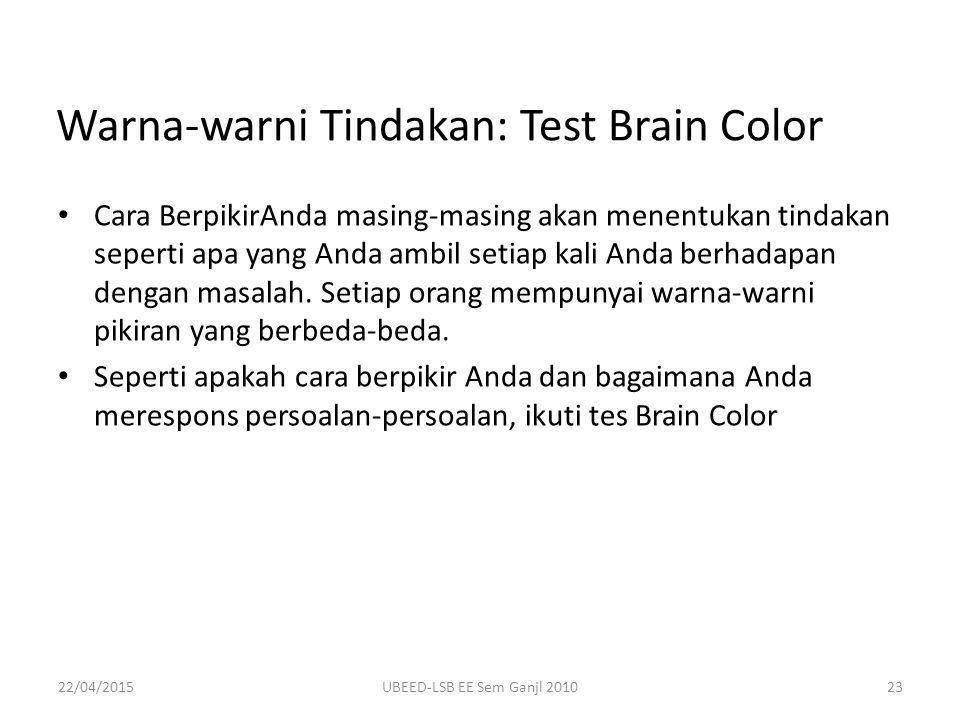 Warna-warni Tindakan: Test Brain Color Cara BerpikirAnda masing-masing akan menentukan tindakan seperti apa yang Anda ambil setiap kali Anda berhadapan dengan masalah.