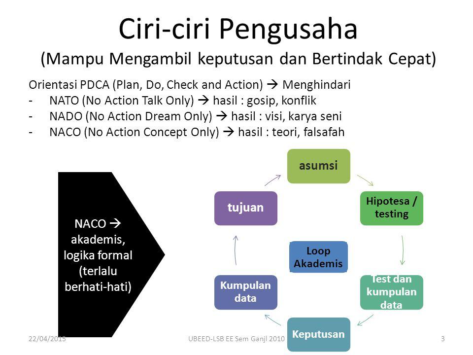 Ciri-ciri Pengusaha (Mampu Mengambil keputusan dan Bertindak Cepat) Orientasi PDCA (Plan, Do, Check and Action)  Menghindari - NATO (No Action Talk Only)  hasil : gosip, konflik - NADO (No Action Dream Only)  hasil : visi, karya seni - NACO (No Action Concept Only)  hasil : teori, falsafah asumsi Hipotesa / testing Test dan kumpulan data Keputusan Kumpulan data tujuan NACO  akademis, logika formal (terlalu berhati-hati) Loop Akademis 22/04/20153UBEED-LSB EE Sem Ganjl 2010