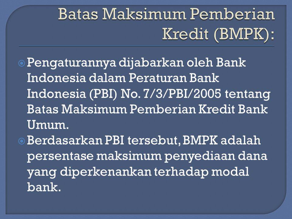  Pengaturannya dijabarkan oleh Bank Indonesia dalam Peraturan Bank Indonesia (PBI) No.