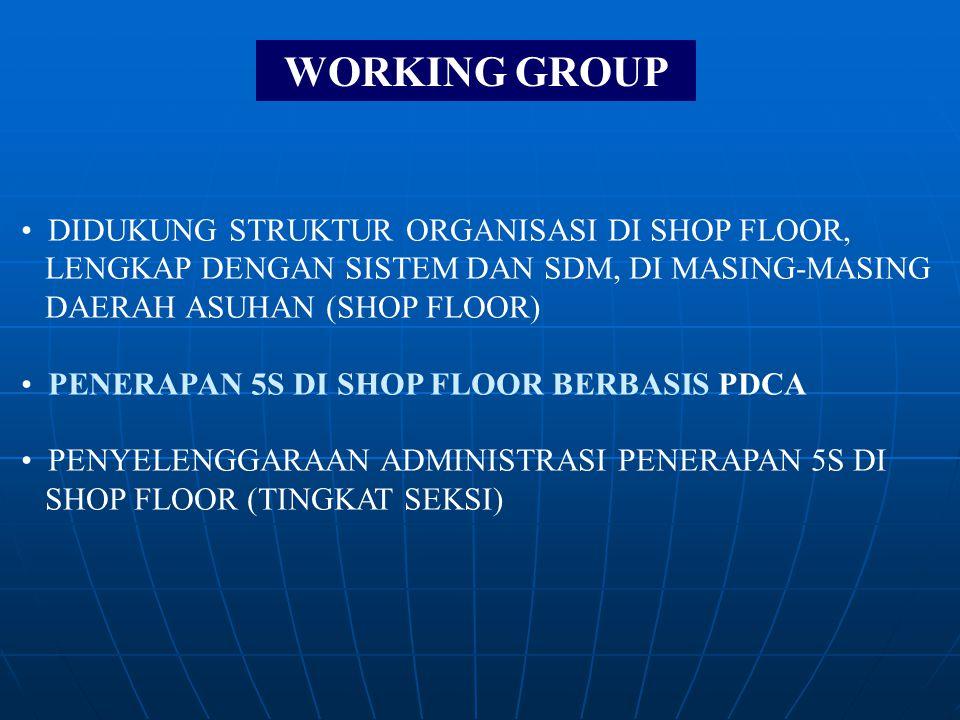 WORKING GROUP DIDUKUNG STRUKTUR ORGANISASI DI SHOP FLOOR, LENGKAP DENGAN SISTEM DAN SDM, DI MASING-MASING DAERAH ASUHAN (SHOP FLOOR) PENERAPAN 5S DI S