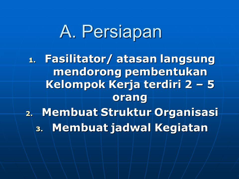 A. Persiapan 1. Fasilitator/ atasan langsung mendorong pembentukan Kelompok Kerja terdiri 2 – 5 orang 2. Membuat Struktur Organisasi 3. Membuat jadwal