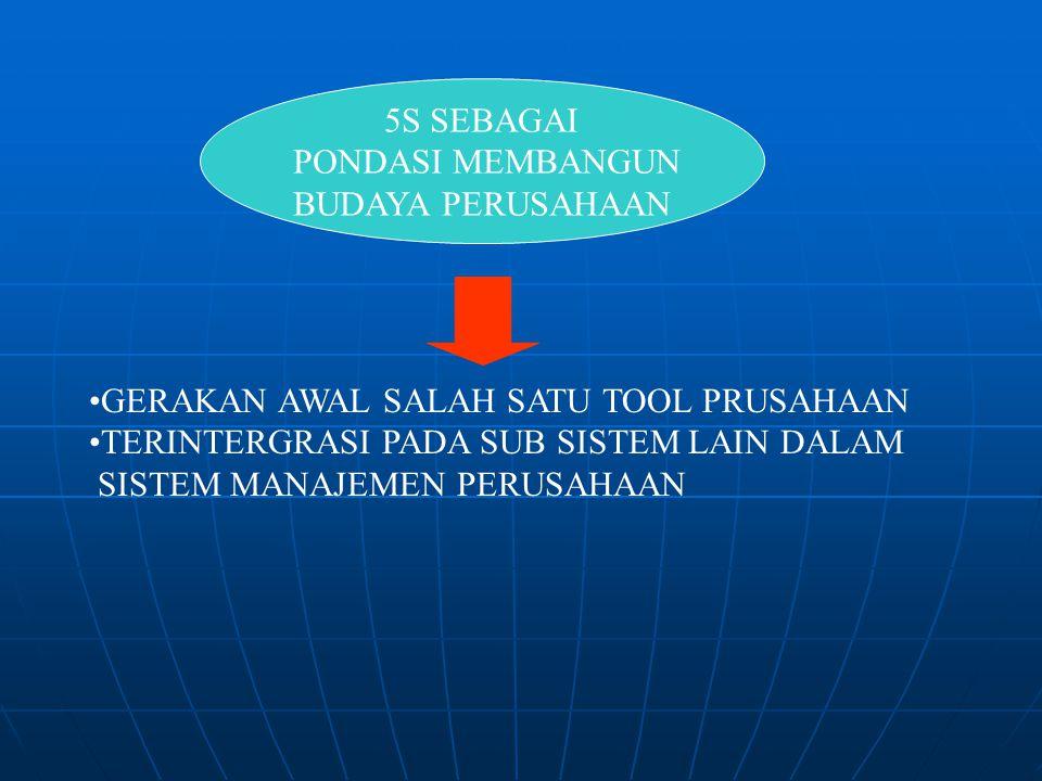 TUJUAN MENGGUNAKAN LABEL MERAH Label berwarna merah agar langsung dapat dilihat dan menarik perhatian; Untuk memperingatkan orang agar memperhatikan keselamatan kerja