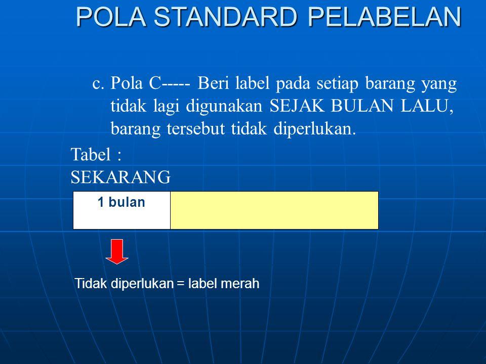 POLA STANDARD PELABELAN c.Pola C----- Beri label pada setiap barang yang tidak lagi digunakan SEJAK BULAN LALU, barang tersebut tidak diperlukan. Tabe