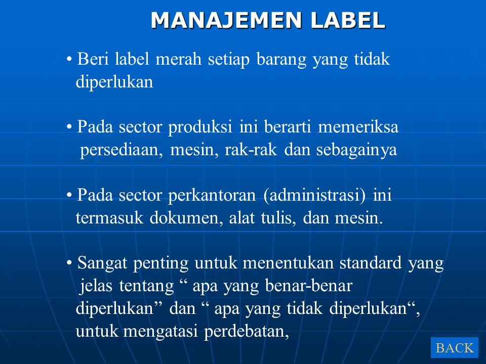 MANAJEMEN LABEL Beri label merah setiap barang yang tidak diperlukan Pada sector produksi ini berarti memeriksa persediaan, mesin, rak-rak dan sebagai