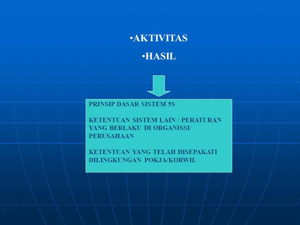 AKTIVITAS HASIL PRINSIP DASAR SISTEM 5S KETENTUAN SISTEM LAIN / PERATURAN YANG BERLAKU DI ORGANISSI/ PERUSAHAAN KETENTUAN YANG TELAH DISEPAKATI DILING