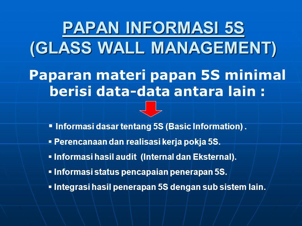 PAPAN INFORMASI 5S (GLASS WALL MANAGEMENT) Paparan materi papan 5S minimal berisi data-data antara lain :  Informasi dasar tentang 5S (Basic Informat