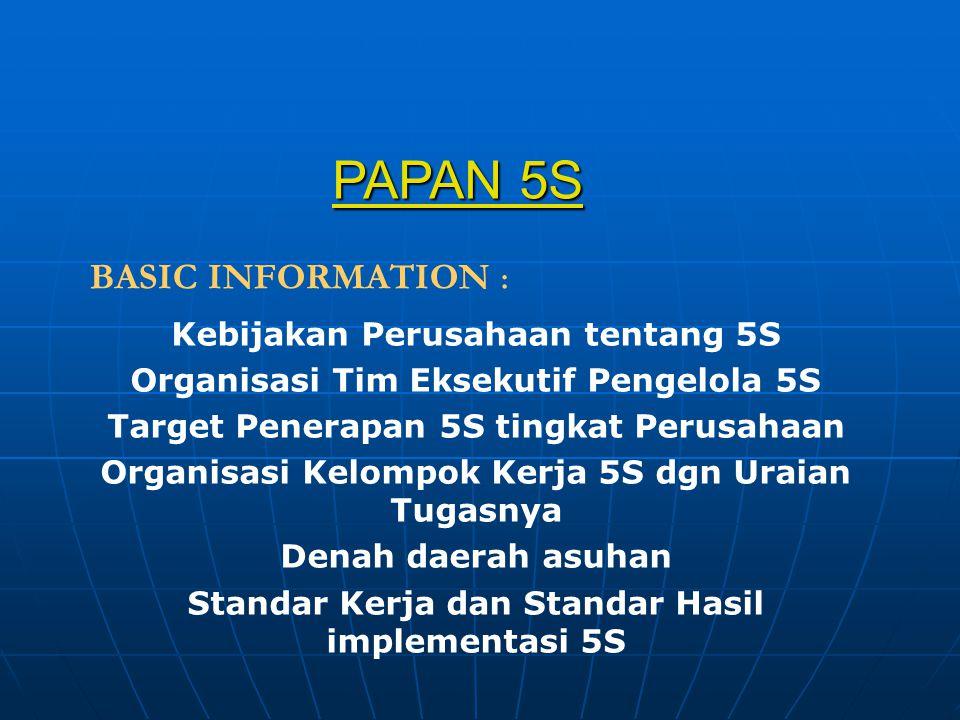 PAPAN 5S Kebijakan Perusahaan tentang 5S Organisasi Tim Eksekutif Pengelola 5S Target Penerapan 5S tingkat Perusahaan Organisasi Kelompok Kerja 5S dgn