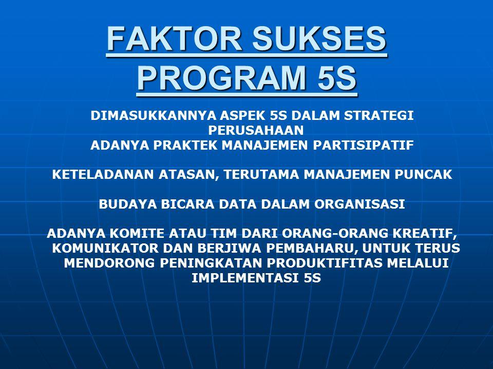 FAKTOR SUKSES PROGRAM 5S DIMASUKKANNYA ASPEK 5S DALAM STRATEGI PERUSAHAAN ADANYA PRAKTEK MANAJEMEN PARTISIPATIF KETELADANAN ATASAN, TERUTAMA MANAJEMEN