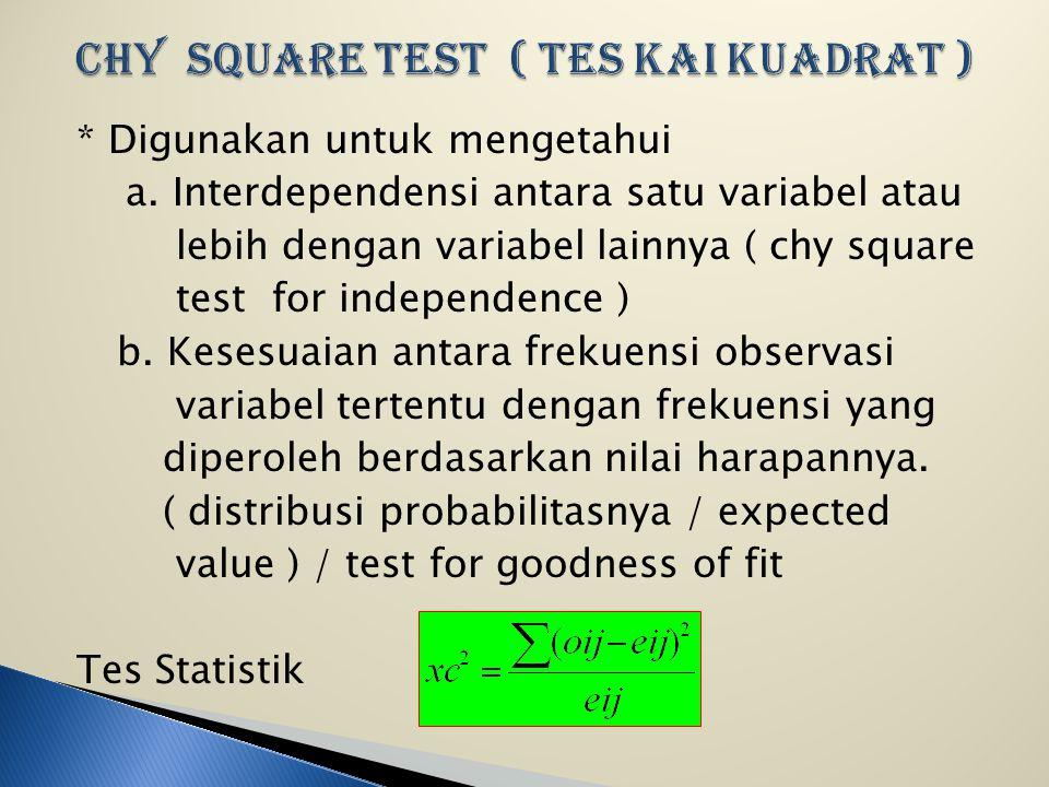 daftar isi slide show # CHY SQUARE TEST ( TES KAI KUADRAT )CHY SQUARE TEST ( TES KAI KUADRAT ) # ANALISA –VARIANCE ( F- TEST)ANALISA –VARIANCE ( F- TE