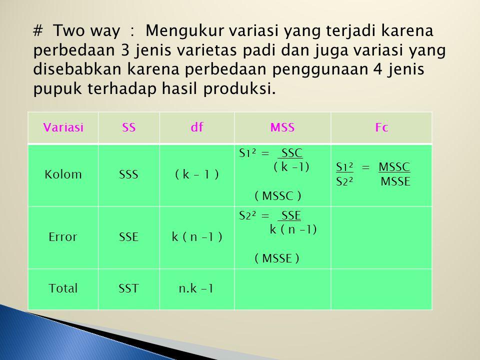 # Tujuan untuk mendapatkan pemecahan terhadap masalah didalam melakukan suatu eksperimen yang terdiri dari 2 atau lebih populasi ( k ≥ 2 ) # Untuk men