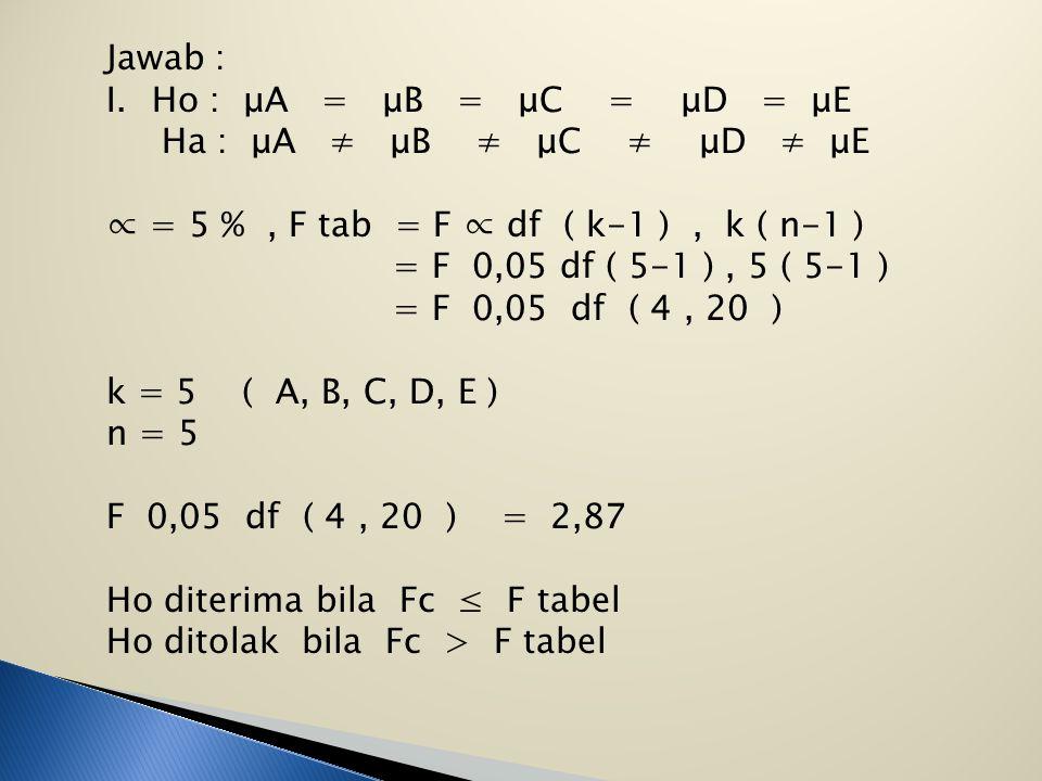 Contoh : Dalam penelitian yang dilakukan terhadap 5 jenis padi yang baru saja ditemukan ( k = 5 ), dimana masing-masing jenis padi ini diambil secara