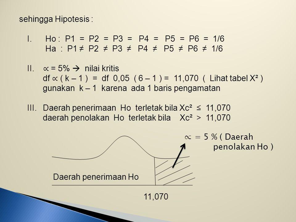 Contoh : Dalam penelitian yang dilakukan terhadap 5 jenis padi yang baru saja ditemukan ( k = 5 ), dimana masing-masing jenis padi ini diambil secara random sebanyak 5(n ) sampel dan ditanam pada seluas tanah masing-masing 2 Ha.