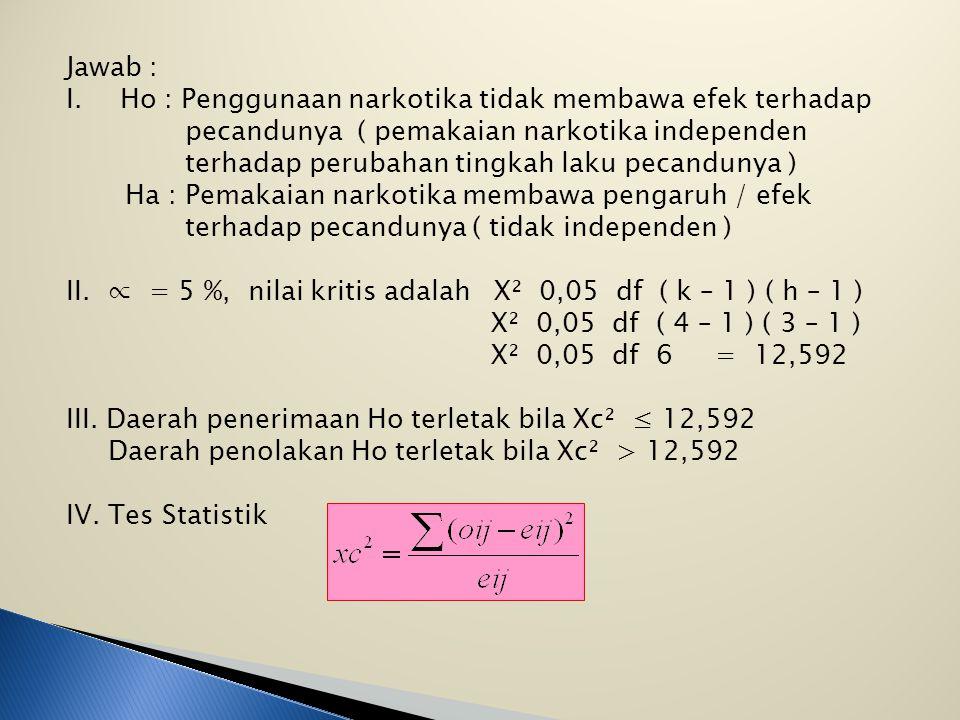 Perhitungan : k n SST = Ʃ Ʃ ( Xij ) ² - ( T..) ² i=1 j=1 n k = ( 10 ) ² + ( 18 ) ² +........