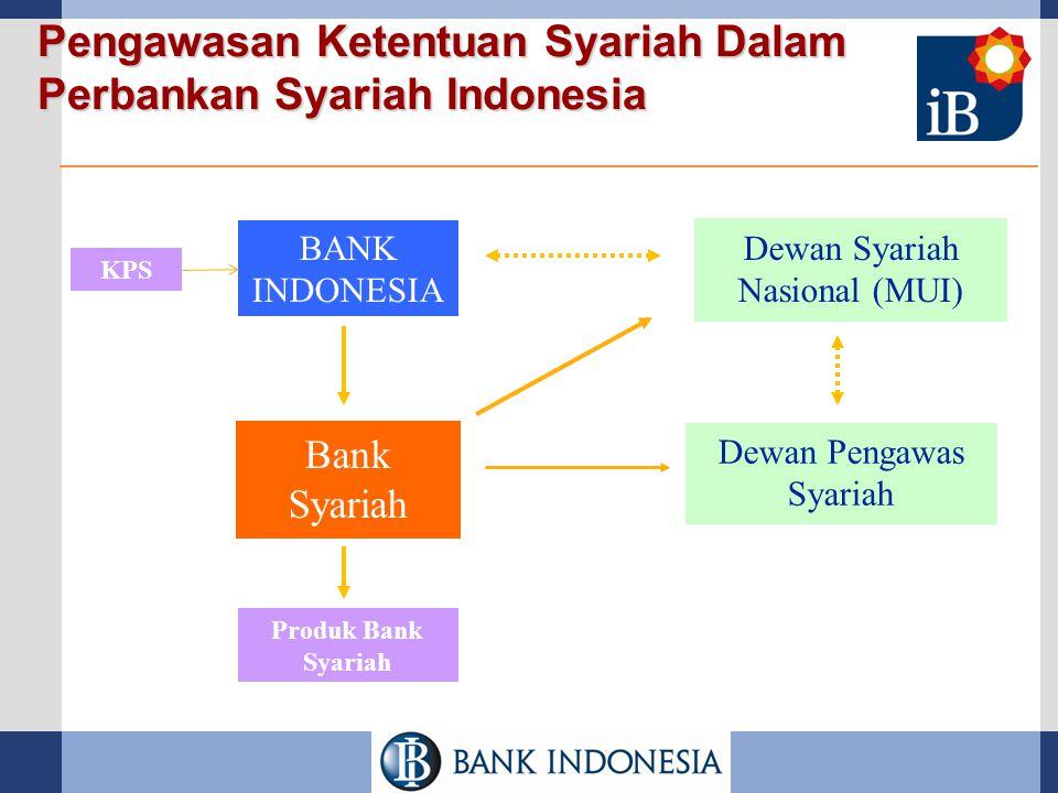 Pengawasan Ketentuan Syariah Dalam Perbankan Syariah Indonesia Dewan Syariah Nasional (MUI) Dewan Pengawas Syariah Bank Syariah BANK INDONESIA Produk Bank Syariah KPS
